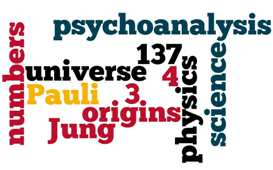Jung wordle