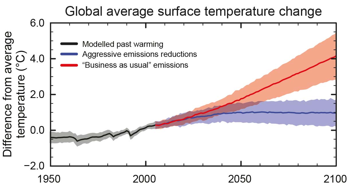 Climate change evidence and causes   Royal Society