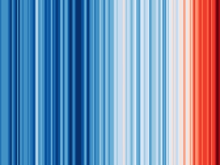 Annual global temperatures from 1850-2017