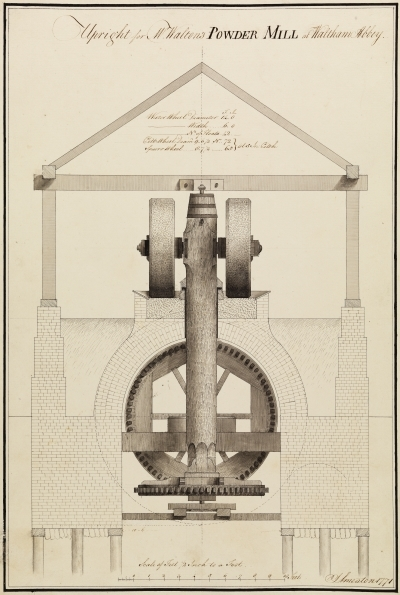 The water-driven powder mill at Waltham Abbey, by John Smeaton, 1771