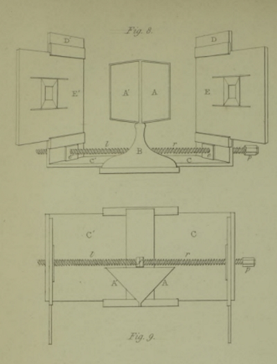 The first stereoscope, by Charles Wheatstone (Philosophical Transactions 1838)