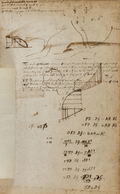 Page from draft minutes of meetings of the Royal Society 1686-1691