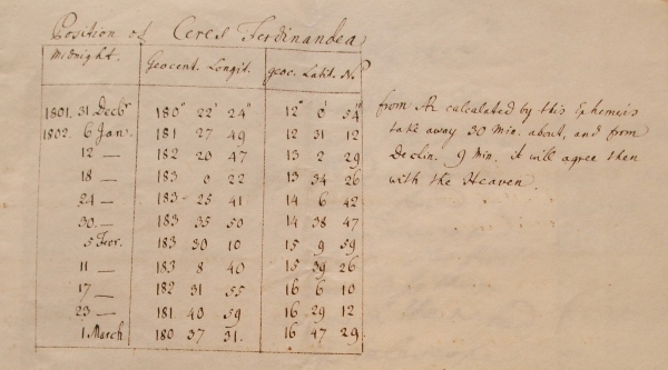 Data on the position of Ceres, in a letter from Franz Xaver Zach to Nevil Maskelyne