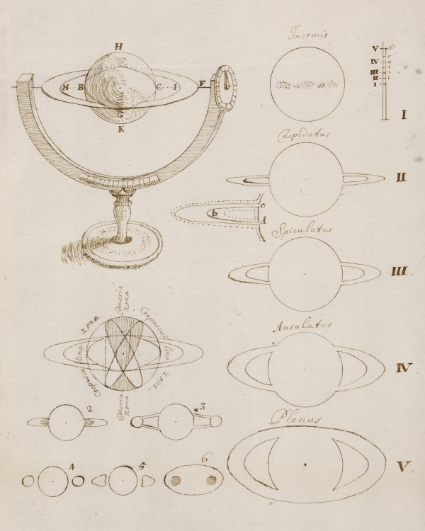 Images from Christopher Wren's 'De Corpore Saturni'