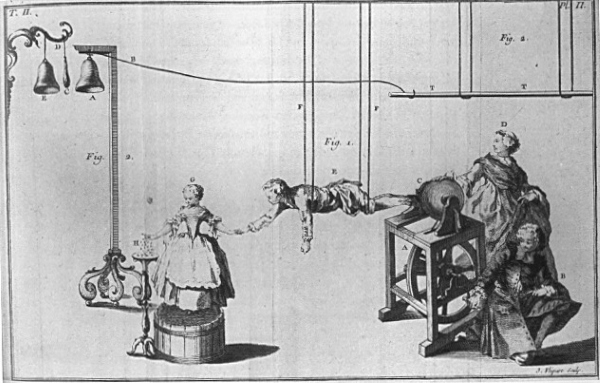 The flying boy experiment, by William Watson (1748)