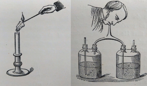 Figures from 'The Chemical History of a Candle', first published in 1861