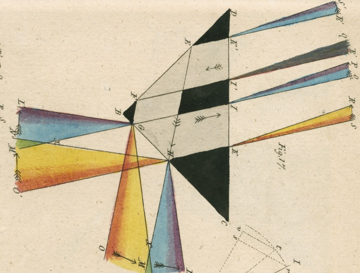 Spectra from light shone through prisms (1817)