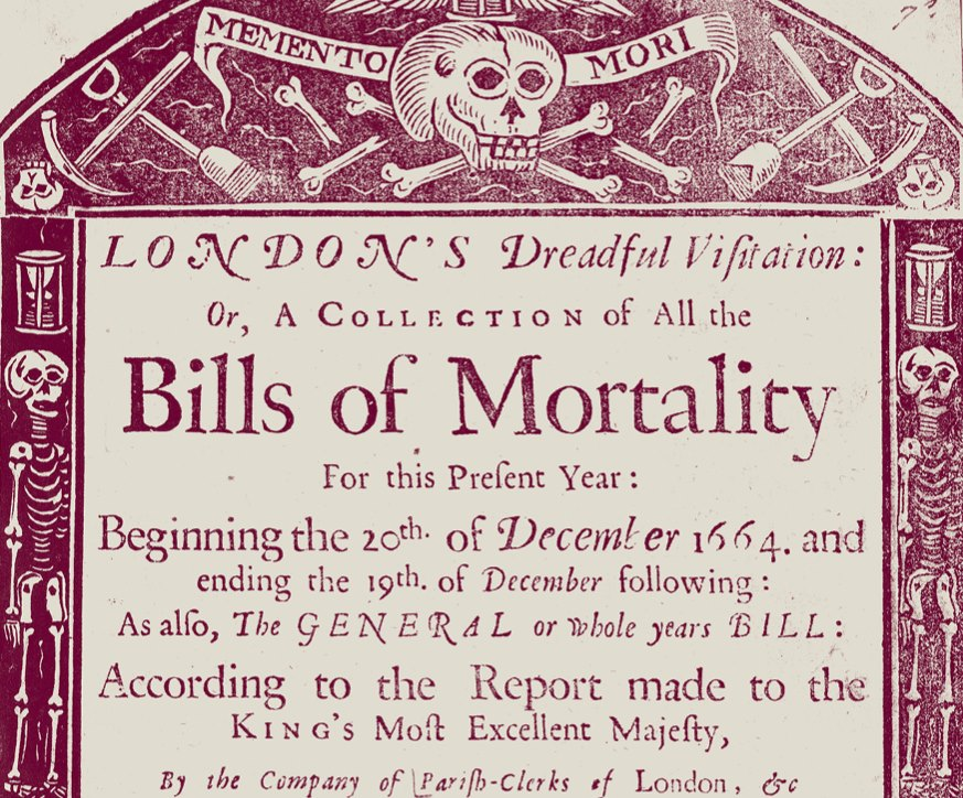 Title page from 'Bills of Mortality' by John Graunt FRS, 1665