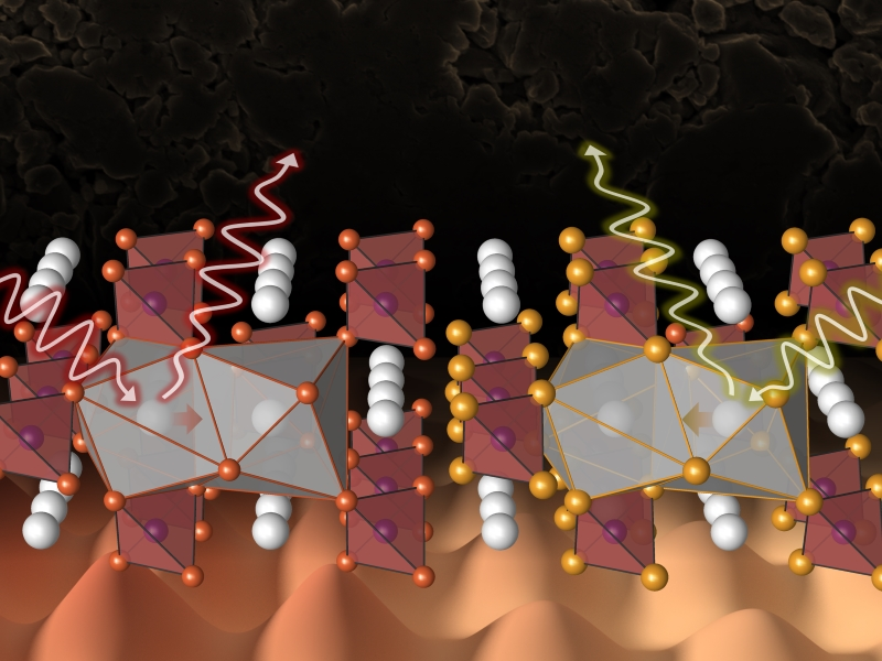 fast-ion conduction in solid electrolytes