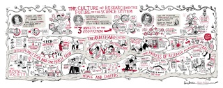 Visual event summary by Scriberia