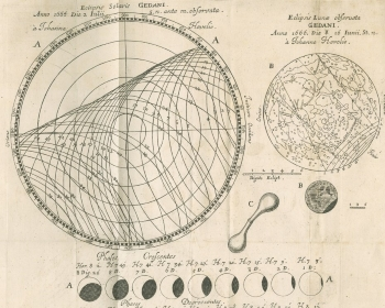 historical diagram of the earth and mon